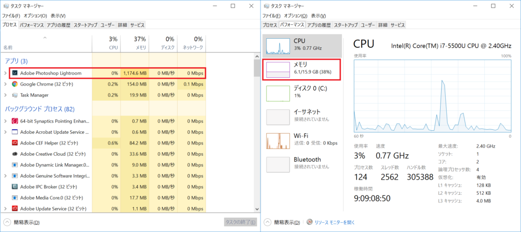 Lightroom起動直後のメモリ消費(Windows 10上での実測値)