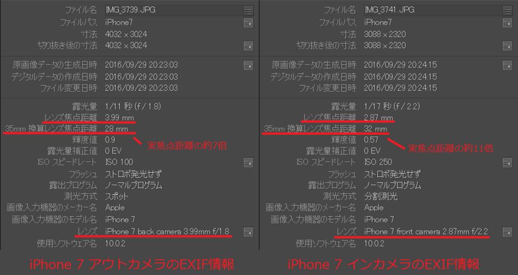 スマートフォンのアウトカメラとインカメラのExif情報