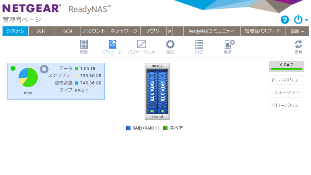 RAIDを有効化すればさらに堅牢性が増す(NETGEAR ReadyNAS 102での設定例)