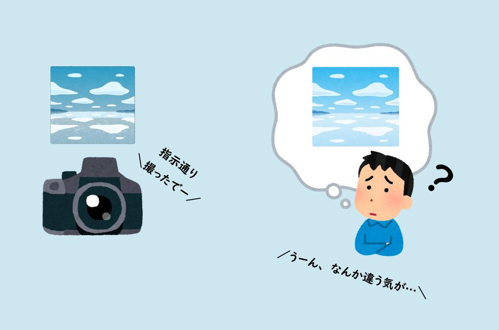 見た目と写真は違うことがある