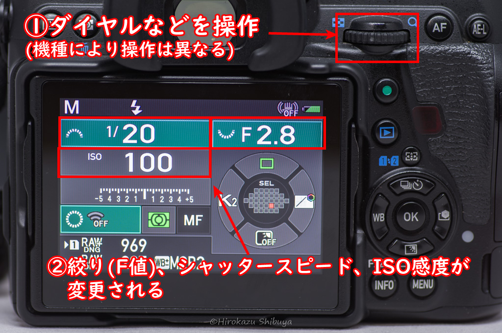 マニュアルモードでは絞り、シャッタースピード、ISO感度が調整できる