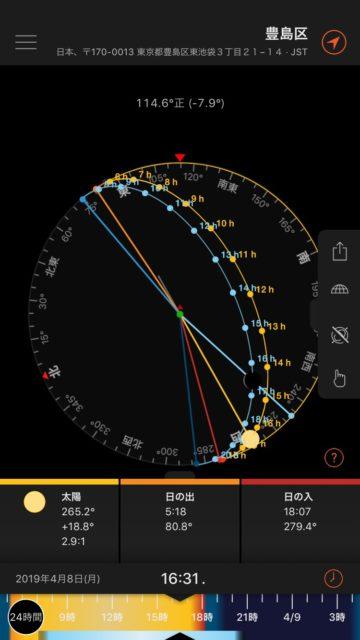 サン・サーベイヤーの3Dコンパス機能